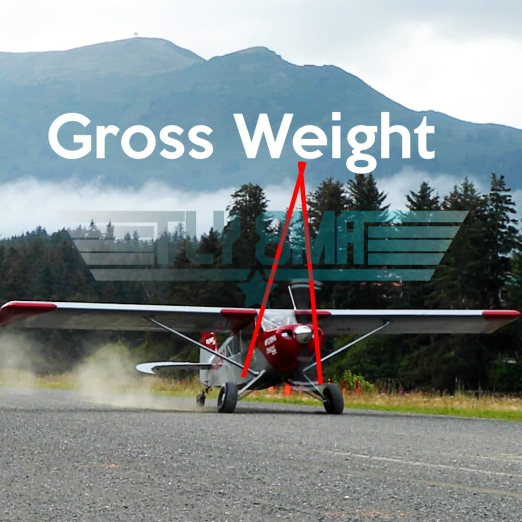 Gross Weight Airplane