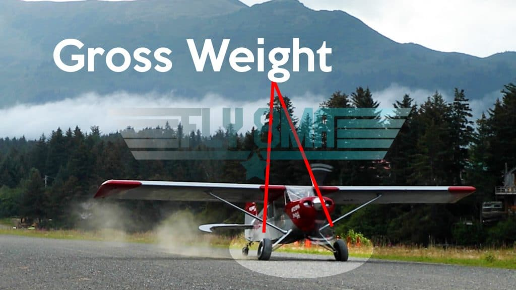 Gross Weight Airplane video