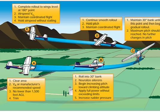 commercial pilot maneuvers